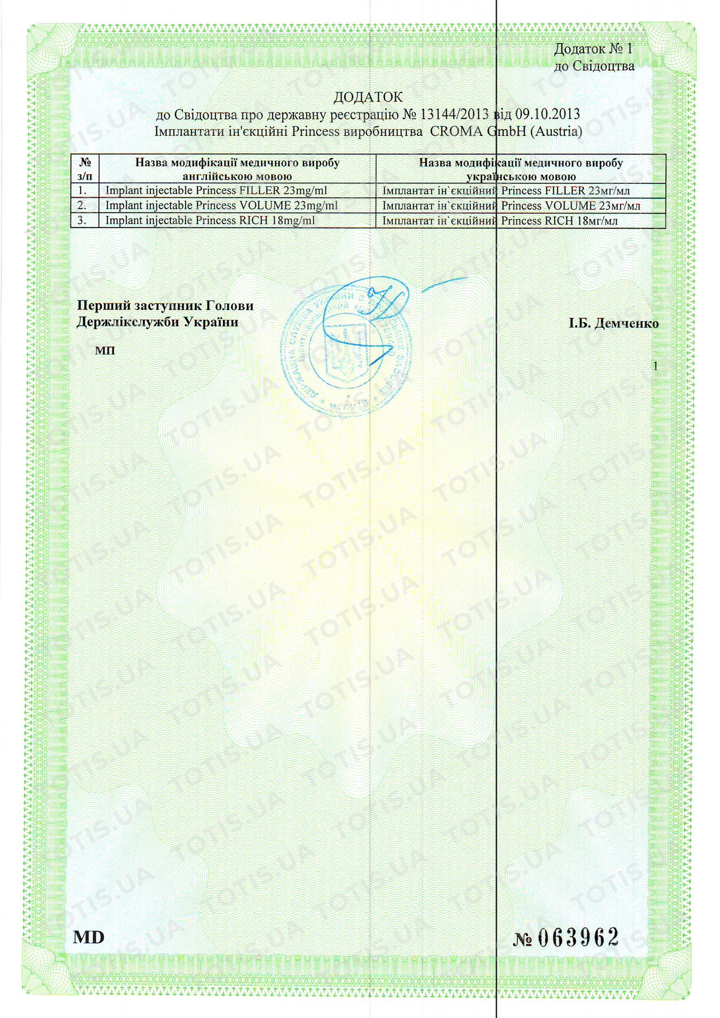 сертификаты препаратов Принцесс